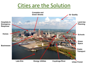 Cities are the solution